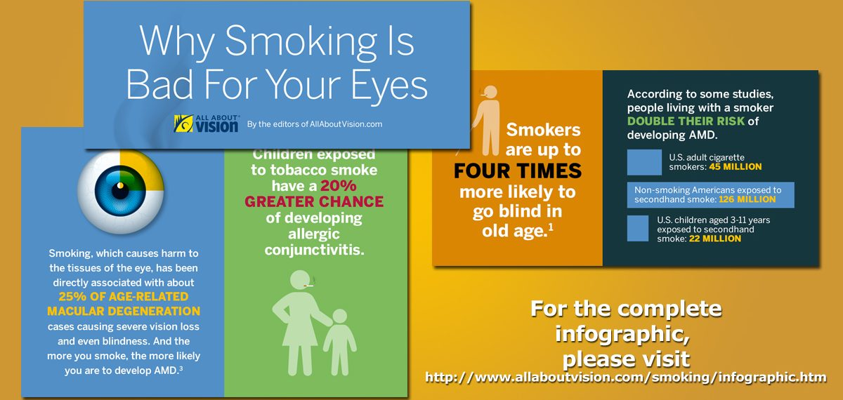 it u0026 39 s world no tobacco day   infographic  why smoking is